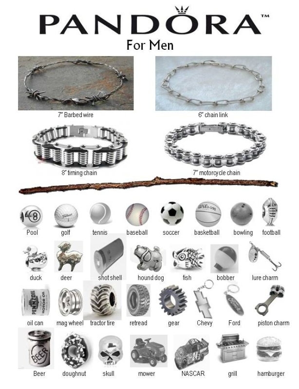 Pandora bracelets and charms for Men